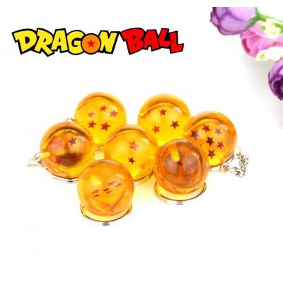 Llavero Dragon Ball